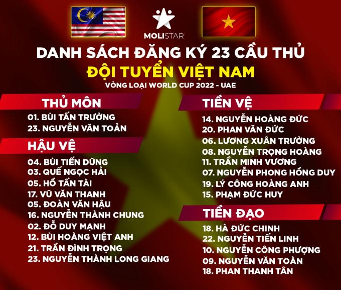 Vất vả vượt qua Malaysia, Việt Nam đặt một chân đến ngưỡng cửa thiên đường